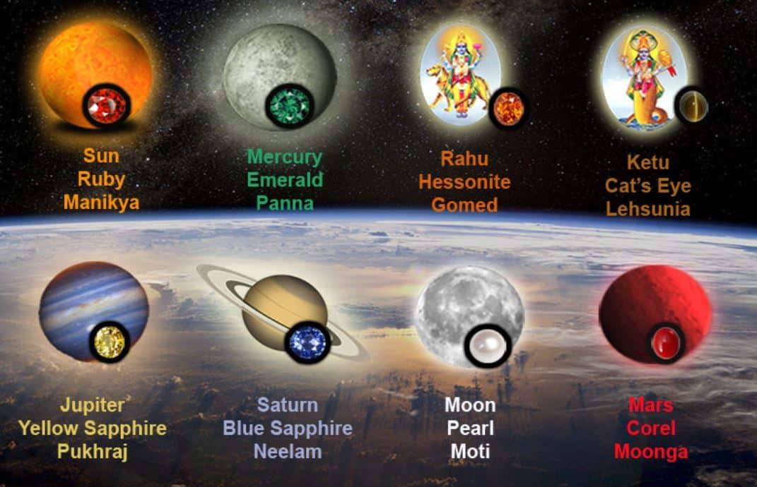 Gemtones-Hindu Astrology-Rashi Ratna