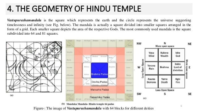 ancient india geometry