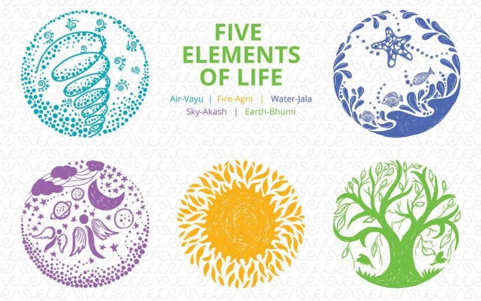 Five Element of Life
