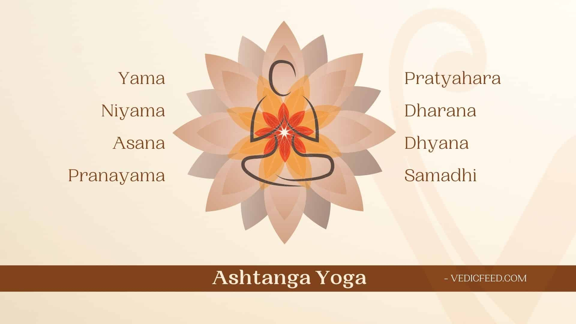 Ashtanga Yoga - 8 Limbs of Yoga
